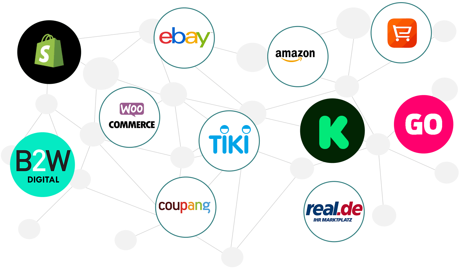 Connecting with eCommerce Stores