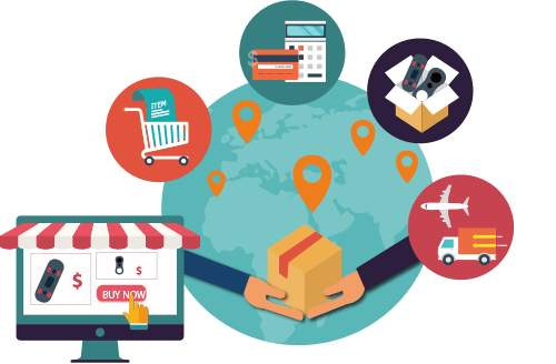 SFC Global eCommerce Fulfillment Solution